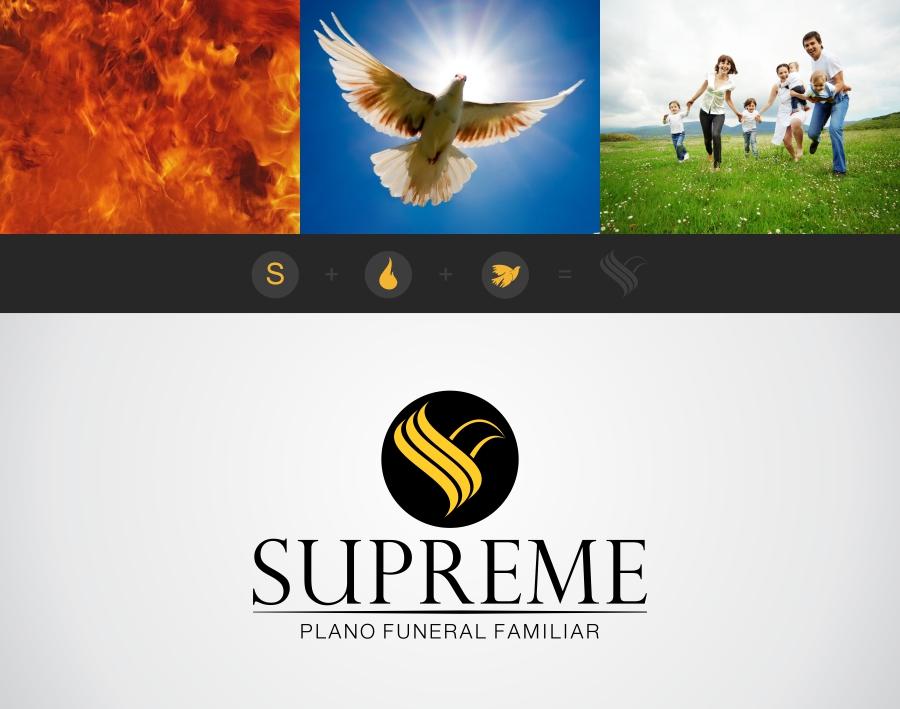 conceito-supreme